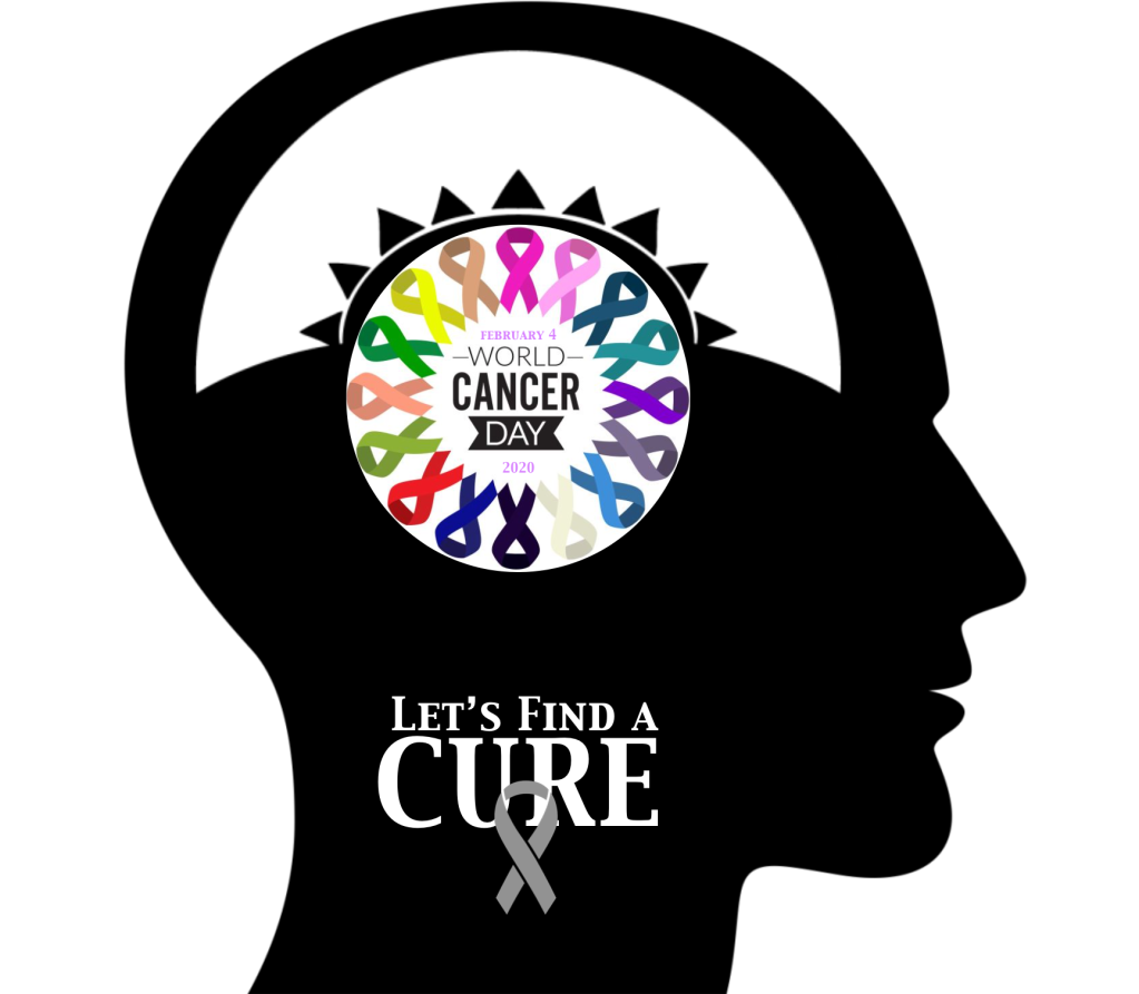 World Cancer Day Feb 4 2020 Let's find a Cure